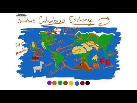 Good thesis for Columbian exchange